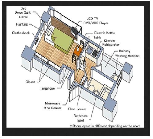 layout yw